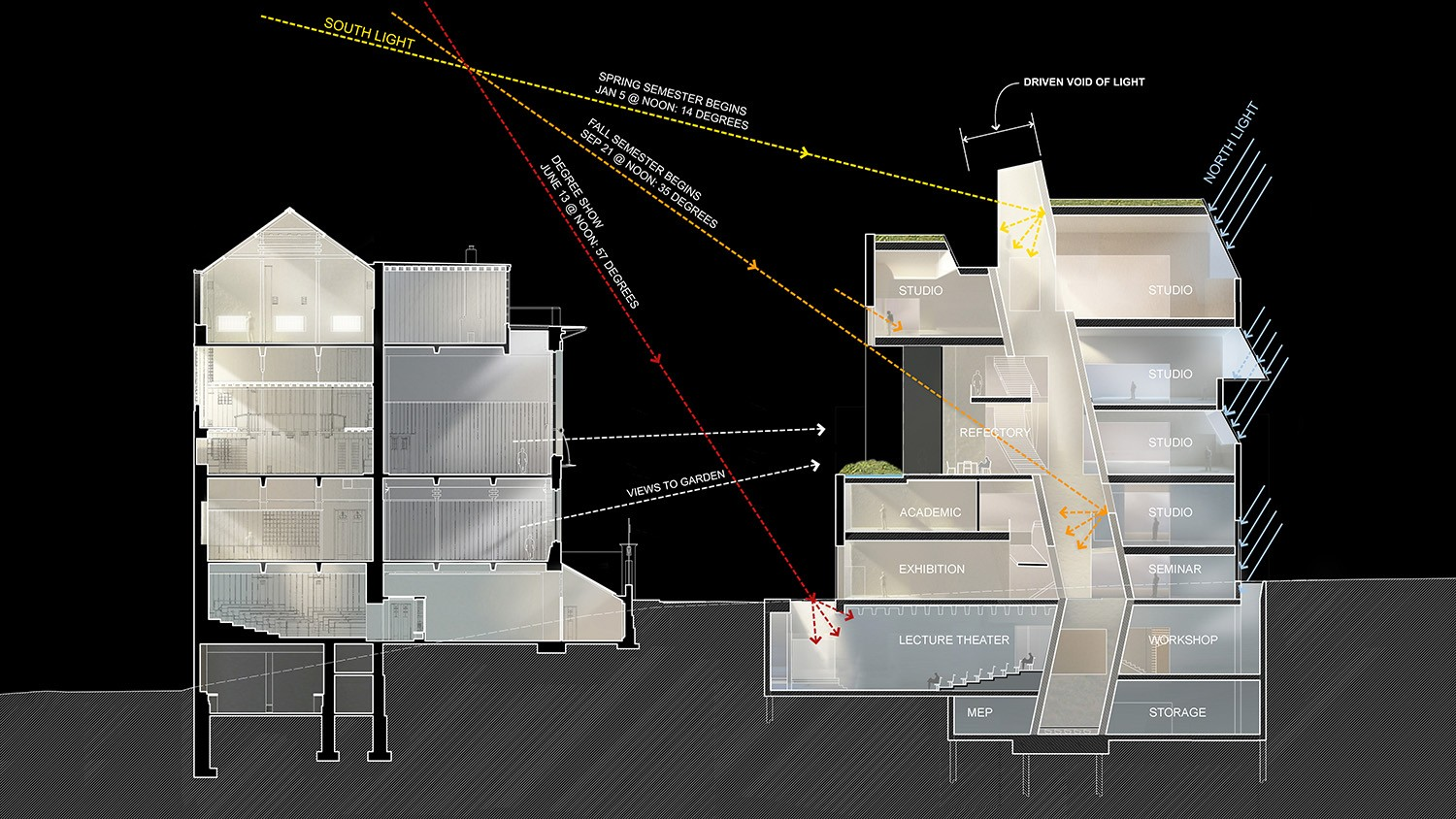 https://stevenholl.sfo2.digitaloceanspaces.com/uploads/projects/project-images/StevenHollArchitects_Glasgow_DaylightSectionDiagram_WH.jpg