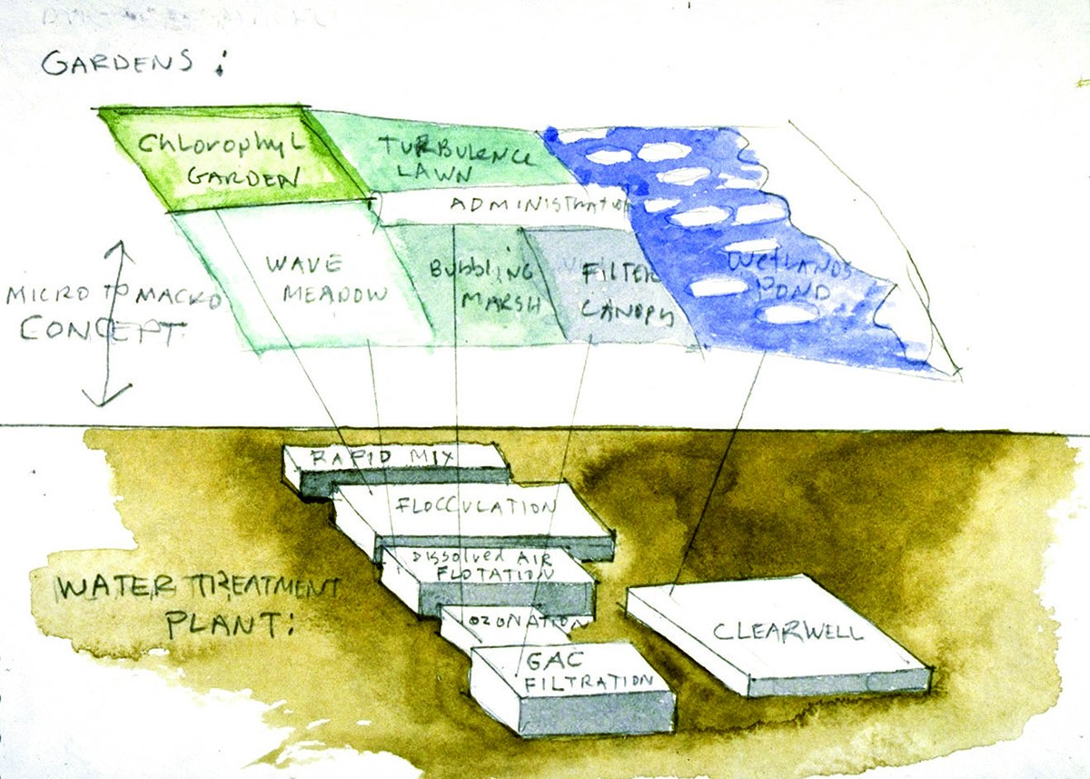 https://stevenholl.sfo2.digitaloceanspaces.com/uploads/projects/project-images/StevenHollArchitects_Whitney_ConceptWatercolor3_WC.jpg
